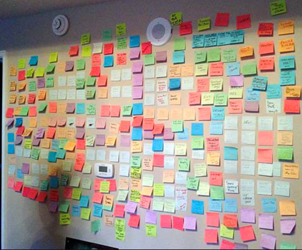 Creativity-generated board with multicolored post-it notes