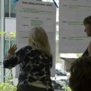 attendees workshopping ideas to present on large papers at a conference