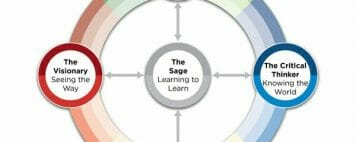 5 Paths 360 Assessment graphic. See text below.