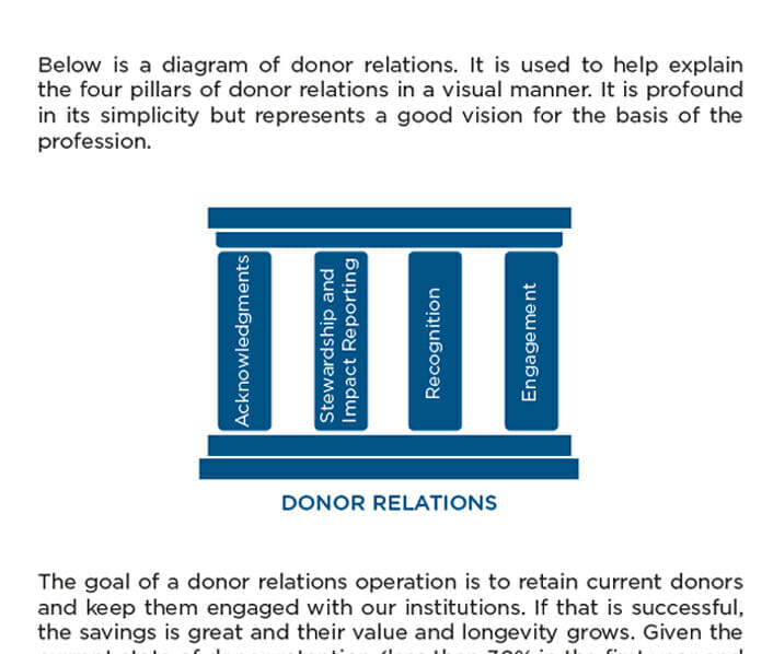 the 4 pillars of donor relations academic impressions
