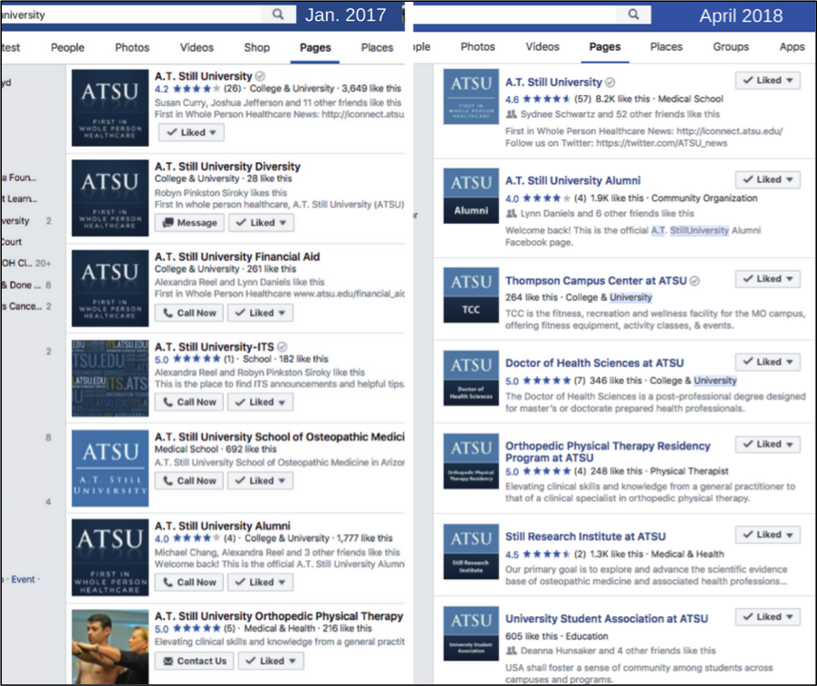 Social Strategy: Searches for ATSU on Facebook 2017-18