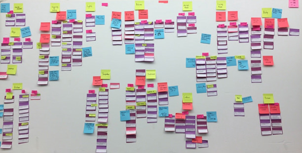 White board with different colored sticky notes